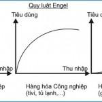 Kinh tế phát triển (P5:Chuyển dịch cơ cấu ngành)