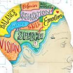 Tư duy logic (P6: Kỹ thuật suy luận đúng)