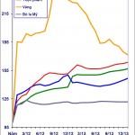 Kinh tế học (P16: Chỉ số CPI và Lạm phát)