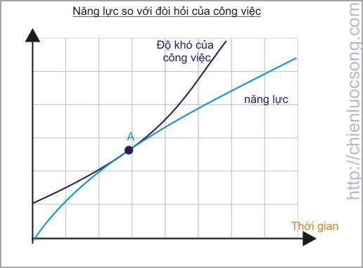 kien thuc - ky nang 3