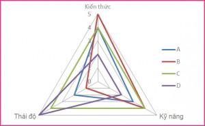 kien thuc-ky nang