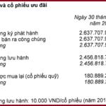Thông minh tài chính (P12-7 : Bảng cân đối kế toán- Vốn chủ sở hữu)