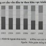 Thống kê kinh tế (P1:Kiến thức cơ bản)