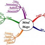 Bản đồ tư duy với Mindjet Mindmanager