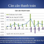 Tỷ giá hối đoái (P4 của KTVM)