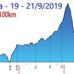 Trải nghiệm Vietnam Mountain Marathon 100km 2019 – Một DNF đầu tiên thật xứng đáng