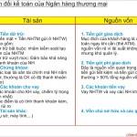 Tài chính và tiền tệ (P4: Hệ thống ngân hàng)