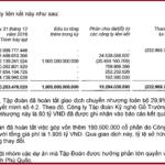 Thông minh tài chính (P12-6 : Bảng cân đối kế toán- Giá trị thương hiệu)