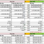 Thông minh tài chính (P13-1 : Các chỉ số hiệu quả kinh doanh của doanh nghiệp)
