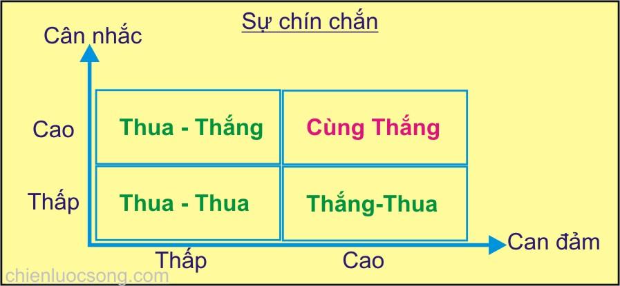 hoan thien ban than p18 -- su chin chan