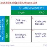 Quản trị chiến lược (P10: Chiến lược thâm nhập thị trường nước ngoài)