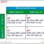 Quản trị chiến lược (P16: Định hướng chiến lược-Ma trận SWOT)